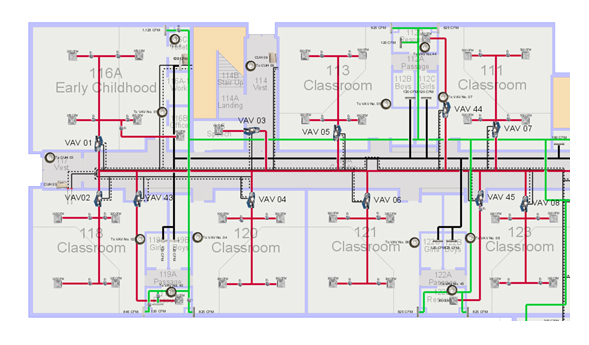 Hvac Systems Pro Facility Management South Africa